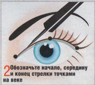 Головні тренди макіяжу сезону зима 2013-2014