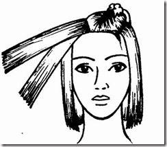 Градуювання волосся