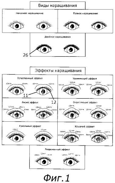 Норкові вії (36 фото): довгострокова бездоганність без макіяжу очей